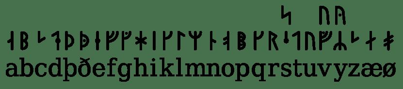 alphabetRunic